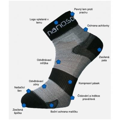 NANO ponožky COMFORT Cyklon white
